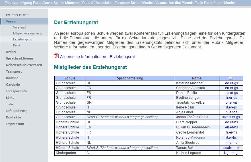Educational Council 2014-2015